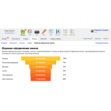 CMS (интернет-магазин) Shop-Script 7 + Скидка 25% на Unimodule